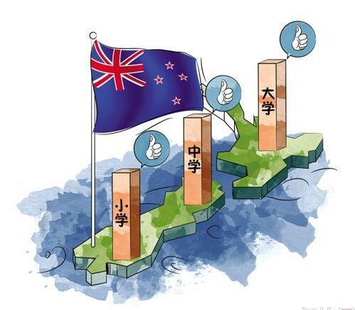 新西兰留学趋势走热,新西兰留学专家解密